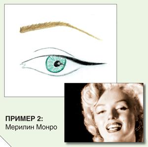 Мерилин Монро стрелки