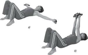Упражнения для увеличения груди девушкам