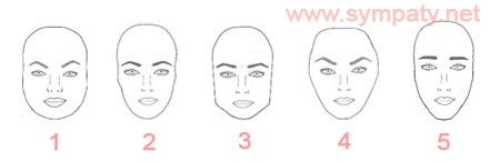 форма бровей и форма лица