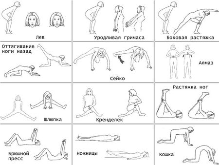 Цикл упражнений для быстрого похудения