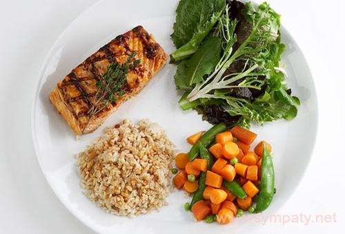 правильная тарелка для похудения