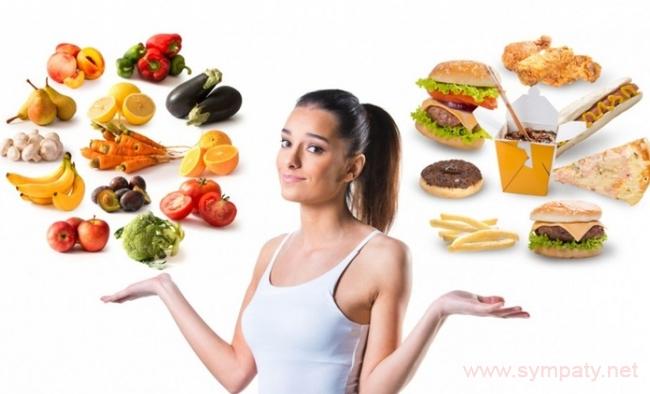 как похудеть какие продукты исключить