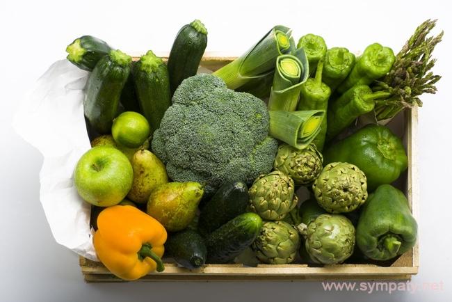 Канцерогены в продуктах питания