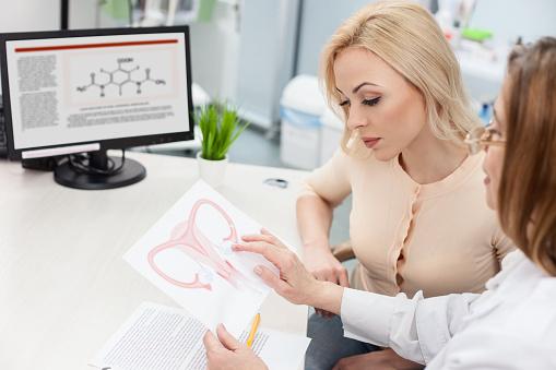 Рак матки - первые признаки и симптомы, прогноз