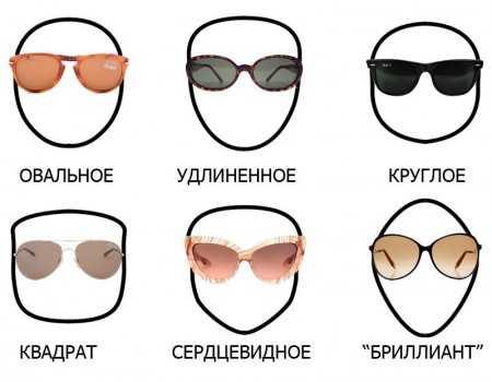 форма лица тип очки солнцезащитные