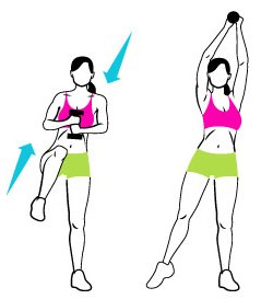 remove fat from the abdomen exercises